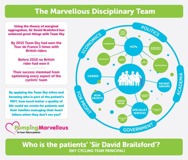 The Marvellous Disciplinary Team