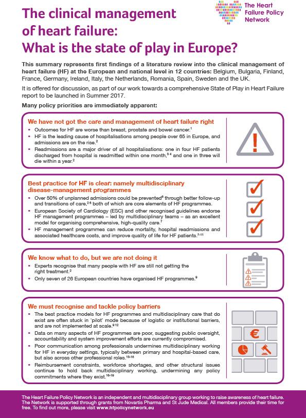 Clinical Management of Heart Failure
