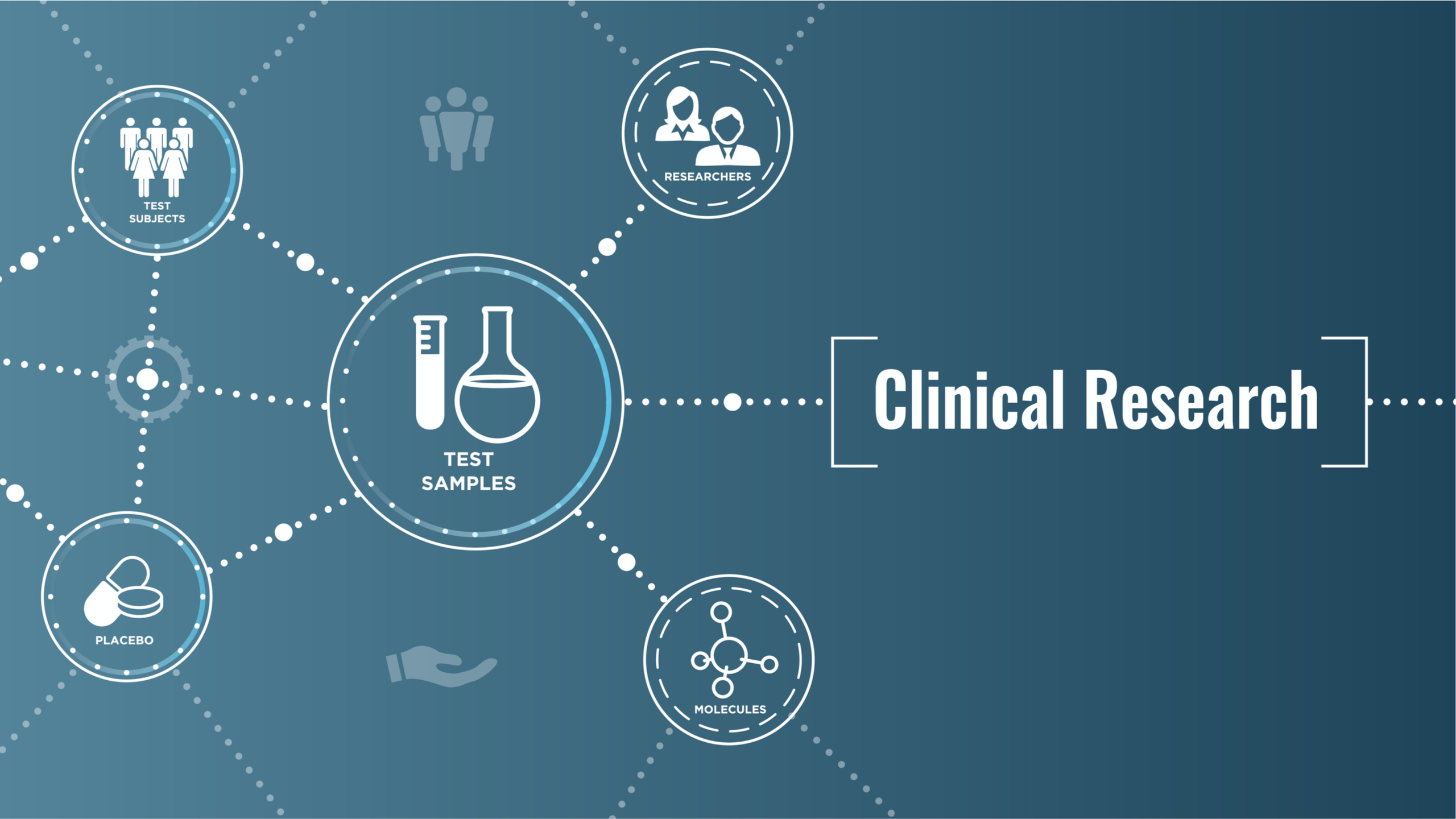 Clinicial Research COVID19 Statement
